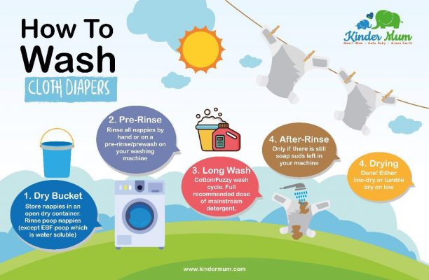 how to wash cloth diapers